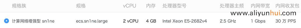 内网宽带1Gbps,内网收发包30万PPS