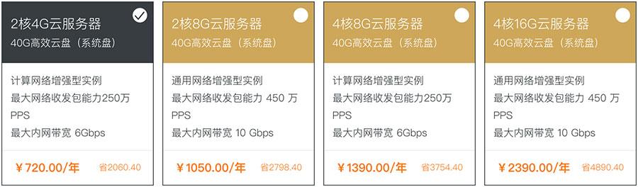 阿里云企业级高性能云服务器2折优惠