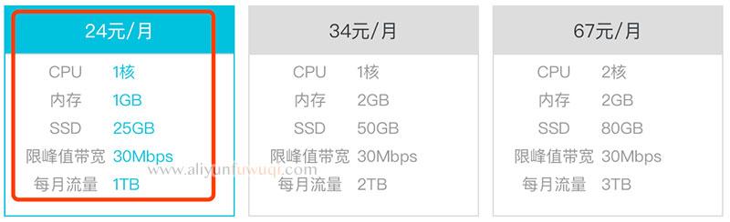 阿里云香港轻量服务器24元